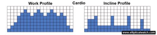 sole e55 elliptical preset programs cardio